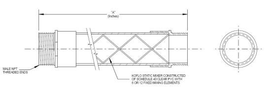 Static-Mixer-Koflo corporation