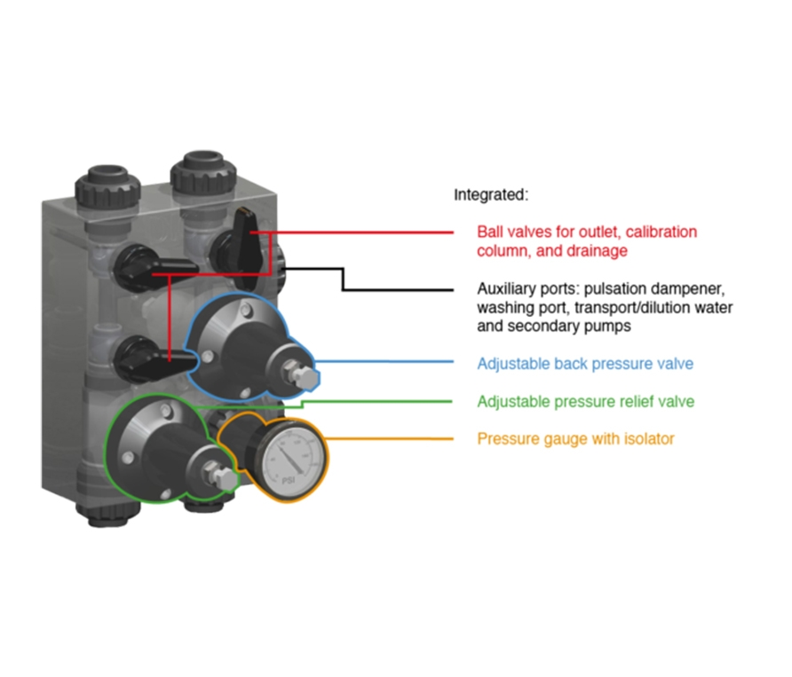 DICE™ DS Suction Lift Dosing Module from Meunier Technologies