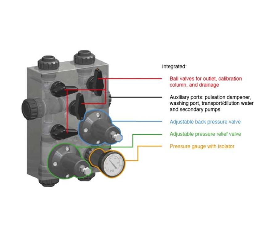 DICE™ DM Flooded Suction Dosing Module From Meunier Technologies